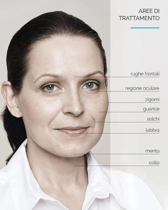 Trattamenti per il viso, rughe, solcature e macchie cutanee