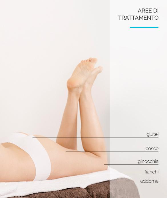 Equilybra | Trattamento adiposità localizzate | Massaggio Piroche, radiofrequenza e dimagrimento Ridux